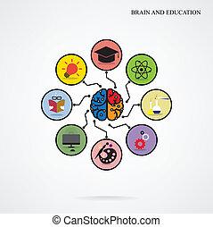 mall, vetenskap, hjärna, skapande, infographic, begrepp, utbildning