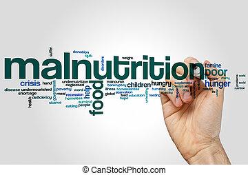 Malnutrition word cloud