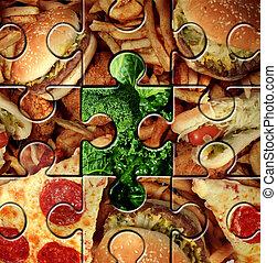 malo, rotura, comer hábitos
