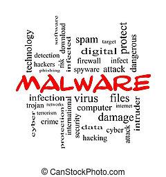 malware, 概念, 単語, 帽子, 雲, 赤