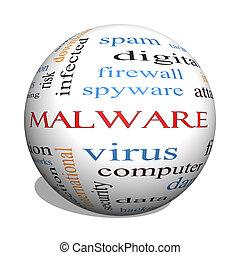 malware, 3d, 球, 単語, 雲, 概念