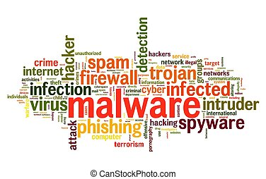 Malware concept in tag cloud