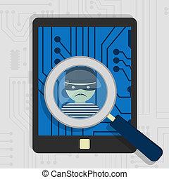 malware, detected, tabuleta
