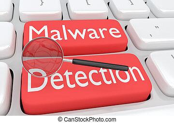 malware, entdeckung, begriff