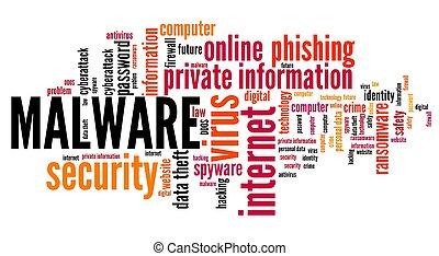 Malware hacking