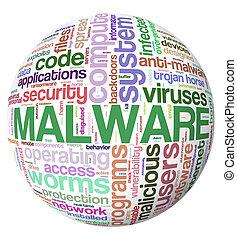 malware, kugelförmig, kugel, begriff