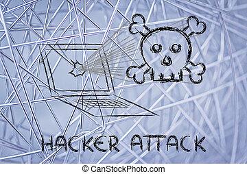 malware, menaces, crâne, pc, sécurité, internet