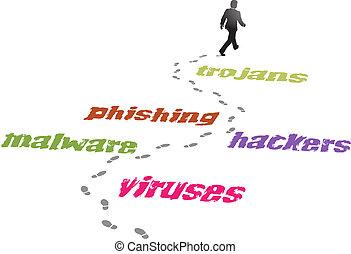 malware, zakelijk, virus, bedreiging, veiligheidsman