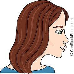 Mama, woman, face in profile