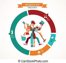 mamma super, -, infographic, di, multitasking, madre
