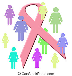 mammogram reminder - pink ribbon and female figures on white...