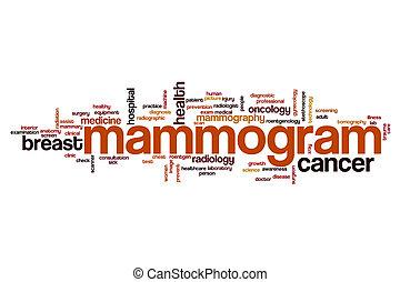 Mammogram word cloud concept