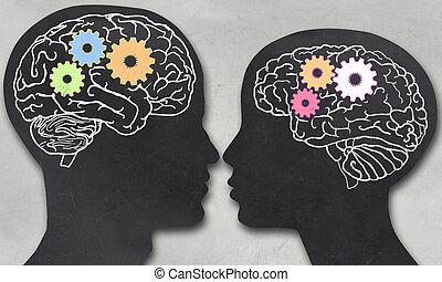 Man and Woman with Working Brain in blackboard Style