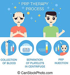 Man before and after RPR therapy
