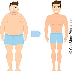 Man before and after weight loss