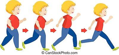 Man Body Weight Lose Steps illustration