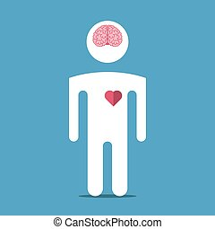 Man, brain and heart