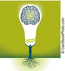 man-brain-bulb, ベクトル, 抽象的