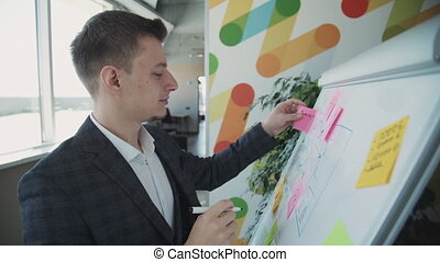Man creative designer writing and attach sticker on white board in office room. Concept create ux design for people. Happy american businessman working with design blueprint, taking color notes with smile, standing in agency interior. Concept: career, business, executive.
