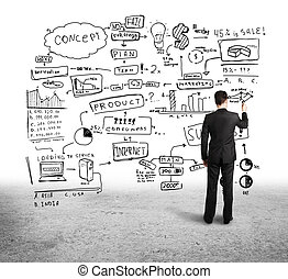 man drawing strategy on white wall