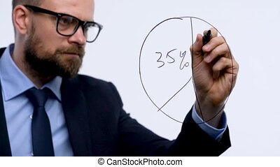Man draws various growth charts, calculating prospects for success in a modern glass office