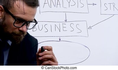 Man draws various schemes, calculating prospects for success in a modern glass office
