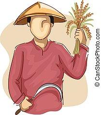 Man Farmer Scythe Wheat