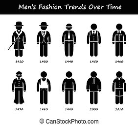 A set of human pictogram representing the timeline and evolution of men's fashion from 1920 to 2010.