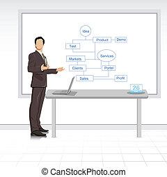 Man giving Business Presentation