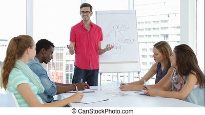 Man giving presentation of ideas to