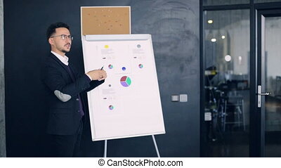 Man Giving Presentation to her Colleagues During a Meeting -...