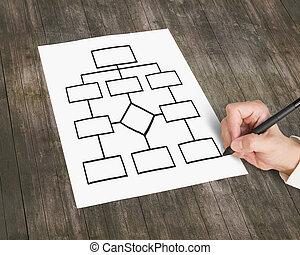 Man hand using pen drawing blank organization chart
