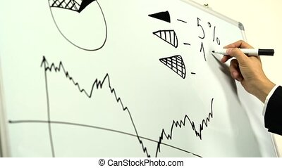 Man hand writes the interest income on a board with a...