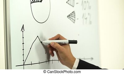 Man hand writes the interest income on a white board with a schedule