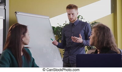 Man leader is talking with two woman team, discussing...