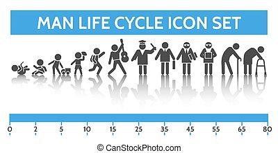 man, leeftijden, iconen