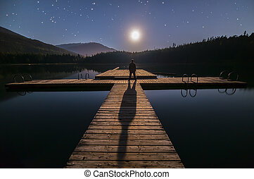 Man Looking At Moon on Dock in Whistler - Lost lake in...