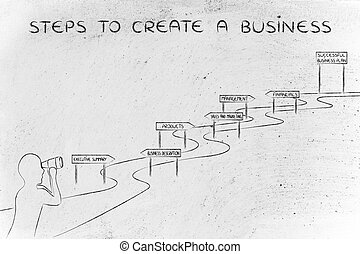 man looking at the way to success, steps to create a...