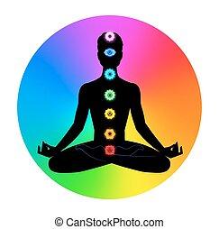 Man. Meditation.