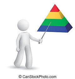 man, model, piramide, wijzende, 3d