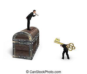 Man on treasure chest command employee carrying Euro symbol key