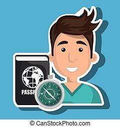 man password id travel