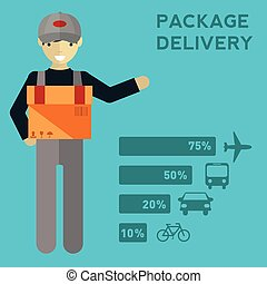 Man postal delivery courier man with infographics