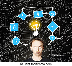 Man student with hand drawing lightbulb and algorithm on blackboard science background. Education, logic, student exam and brainstorm concept