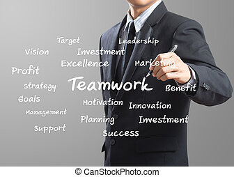 man,  Teamwork, zakelijk, schrijvende