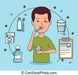 man teeth hygiene with toothbrush and mouthwash