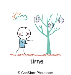 man, träd, grows, klocka