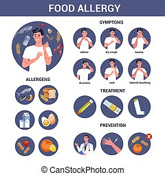 Man with food allergy, sypmtoms and treatment. Red and itchy...