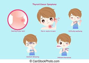man with thyroid cancer