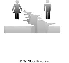 Man woman separation by divorce gender gap - An estranged...